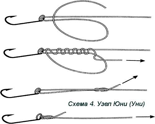 узел монолески с шнуром