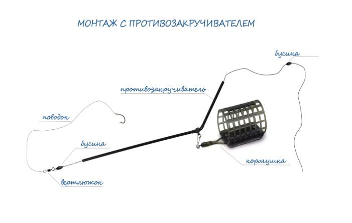 монтаж доночный артель фидер 2